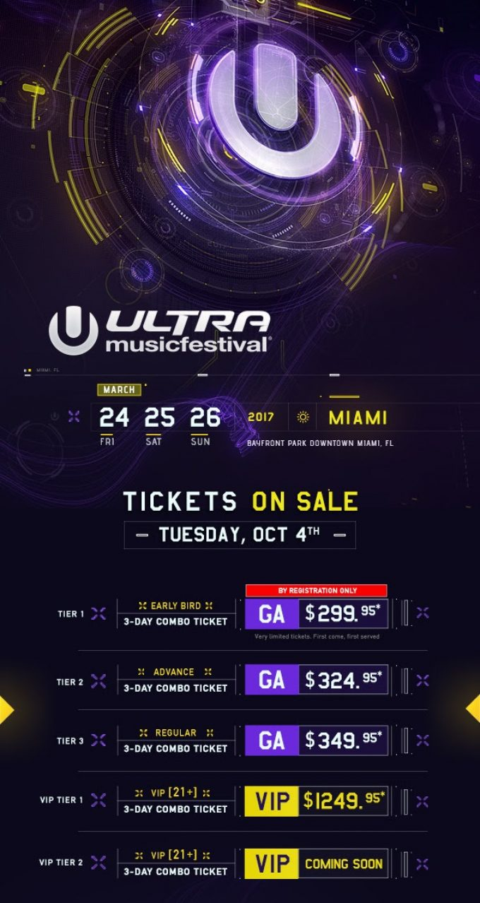 Ultra Music Festival продажа билетов стартует 4 октября