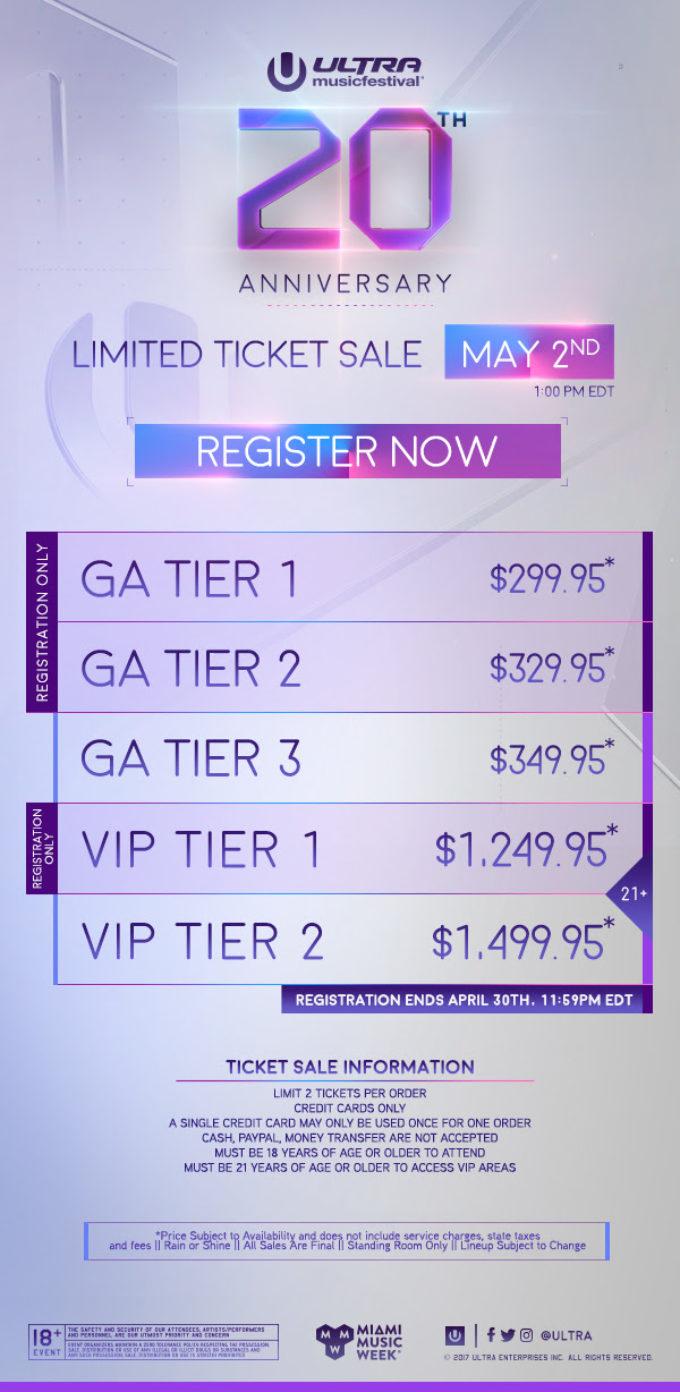 Первые билеты на Ultra Music Festival 2018 скоро в продаже